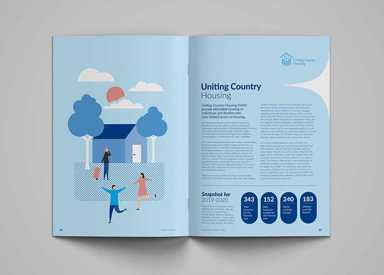 Uniting Country SA Annual Report layout designed by communikate et al
